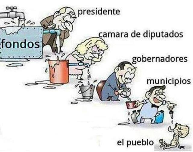 Resultado de imagen de ¡Al diablo con sus instituciones corruptas! Solo el pueblo puede salvar al pueblo
